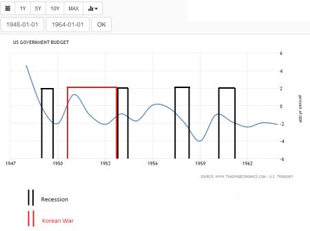 JFK's economics: A bold, liberal agenda.